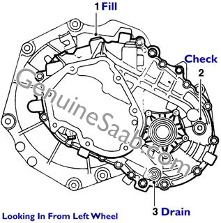 1998 Volvo S70 Heater Wiring Diagram likewise Replace The Oil Pressure Sensor On 3 9 2007 Impala as well Saab 9 3 Rear Suspension Diagram moreover Caravan Car Wiring Diagram Schemes in addition Saab 9 5 Emission Control Diagram. on saab 9 5 engine problems
